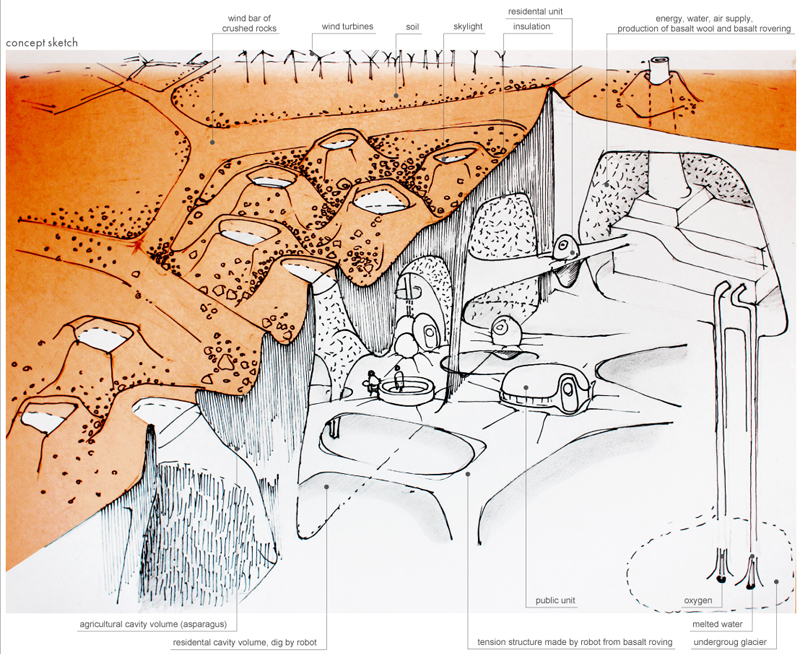 mars colonization zaarchitects sketch
